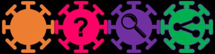 C Works Logo